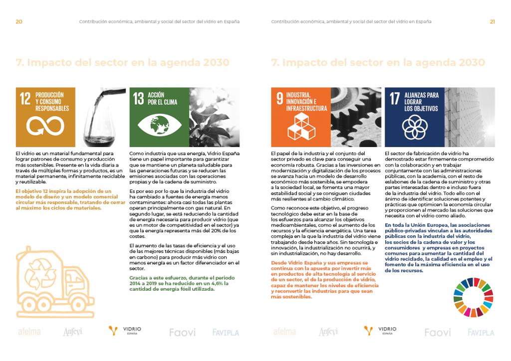 Contribución a los ODS de Vidrio España